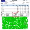 Kalkulacja cenowa mebla (procentowe zużycie)